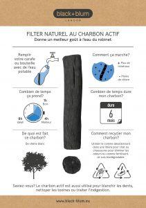Fonctionnement du charbon actif - Mes courses en vrac